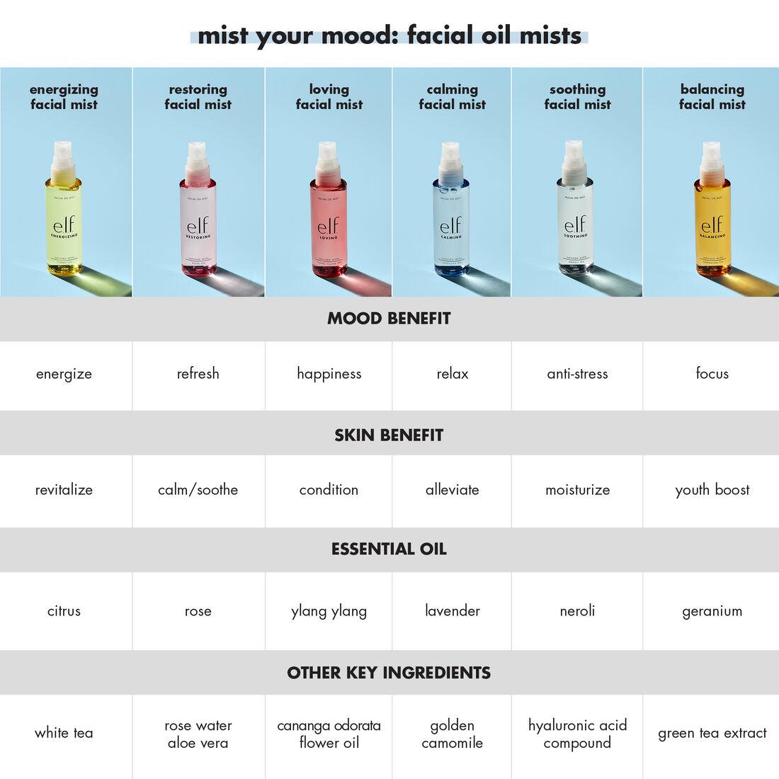 ELF Facial Oil Mist Collection