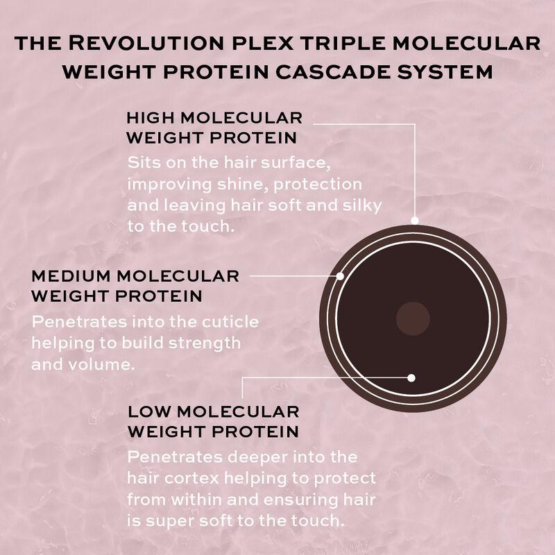 Revolution Plex Hair Collection | Olaplex Dupe?!