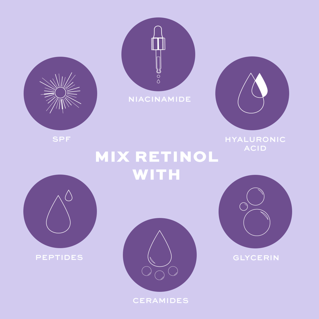 Revolution Skincare Retinol Serum Collection