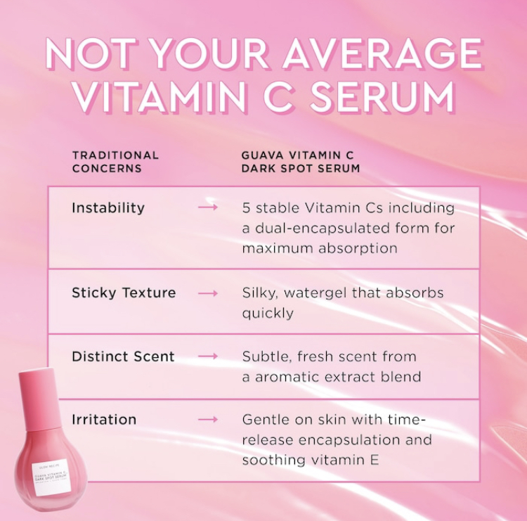 Glow Recipe Guava Vitamin C Dark Spot Serum